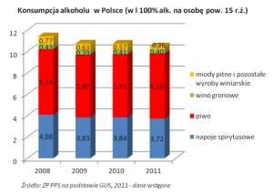 alkoholizm-w-Polsce